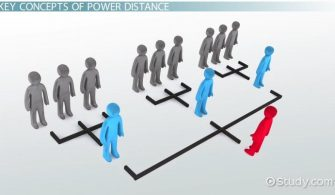 hofstedes-power-distance-definition-and-examples-thumb_114709