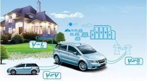 Elektrikli araç dünyasında karşınıza çıkabilecek Terimler ve Kısaltmalar